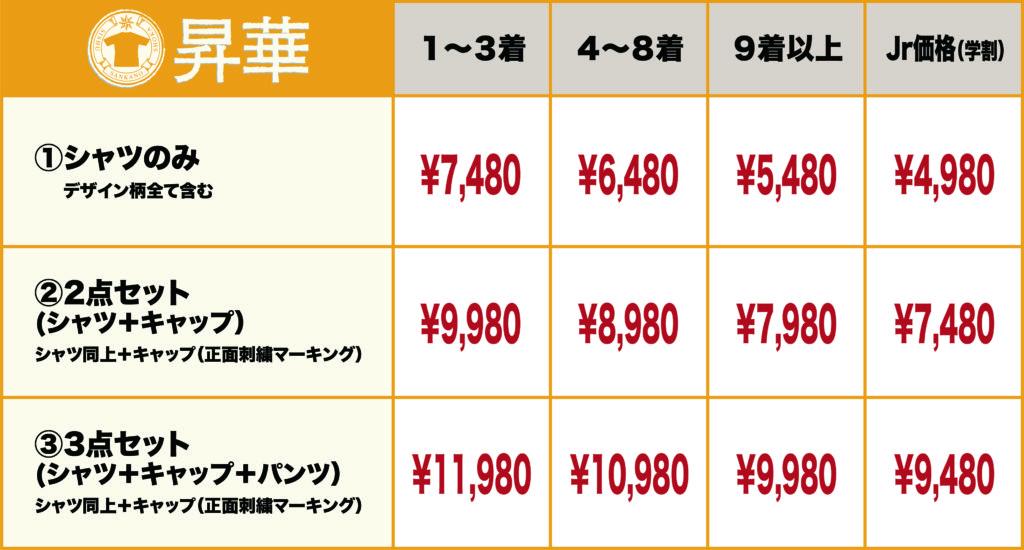 昇華価格表