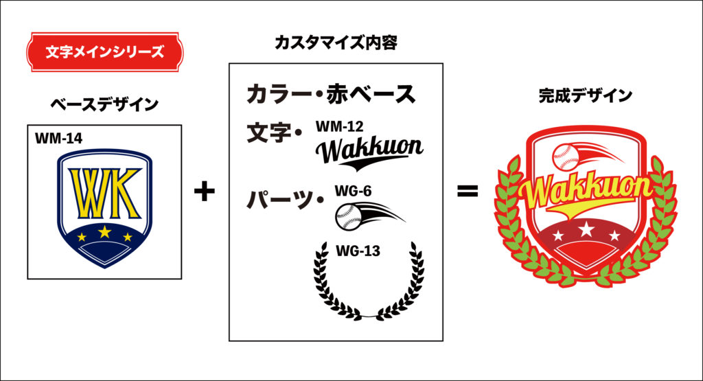エンブレムデザイン例 文字アレンジ